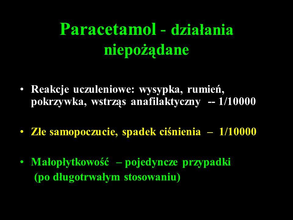 Paracetamol - działania niepożądane