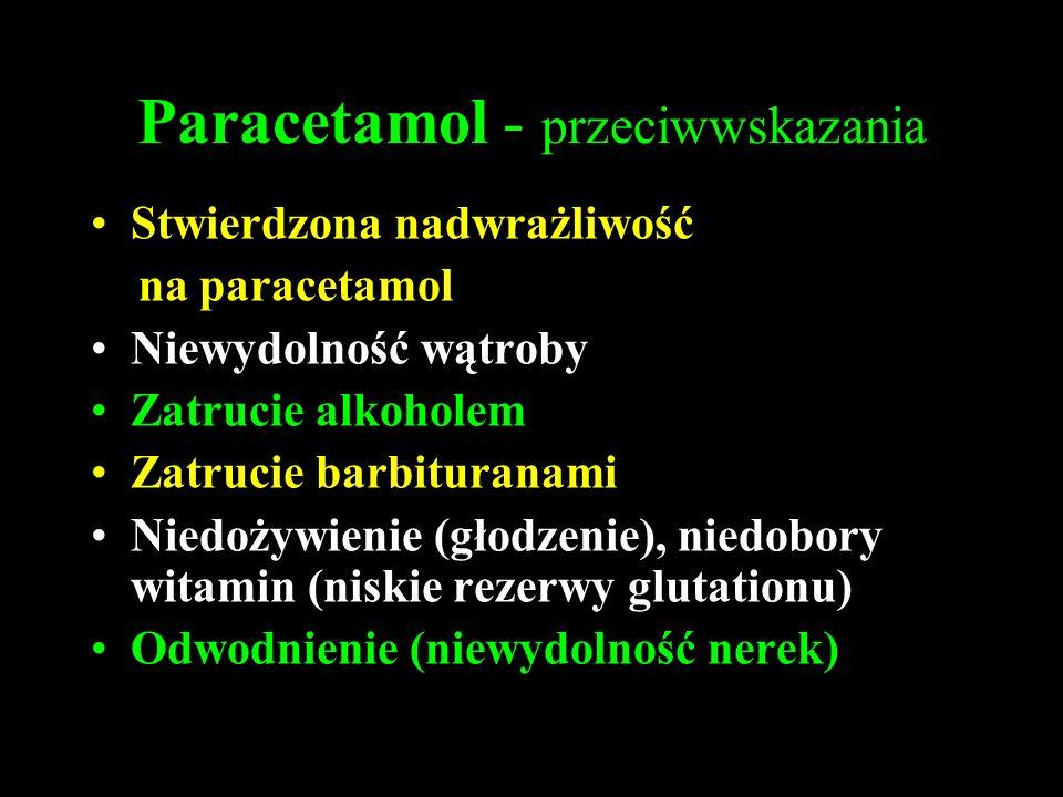 Paracetamol - przeciwwskazania