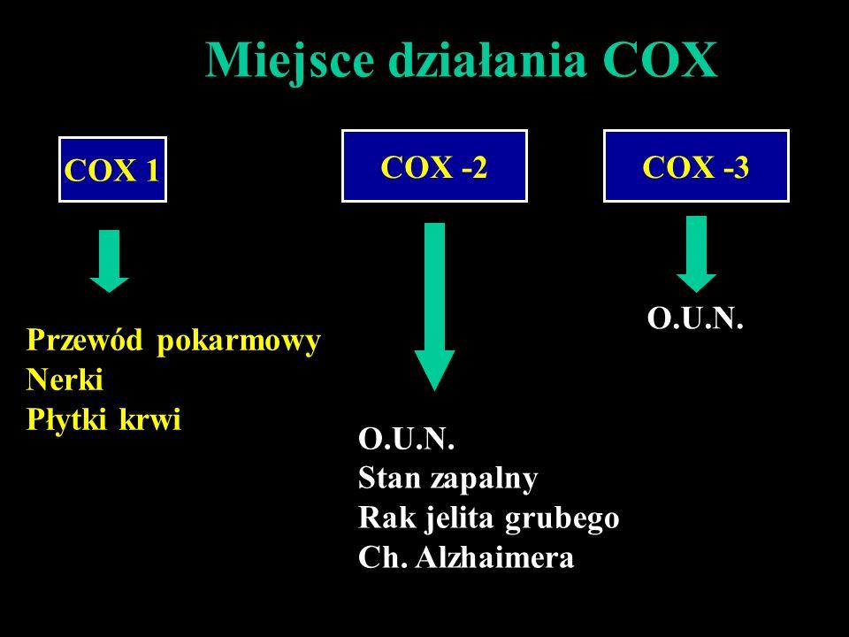 Miejsce działania COX COX 1 Przewód pokarmowy Nerki Płytki krwi COX -3