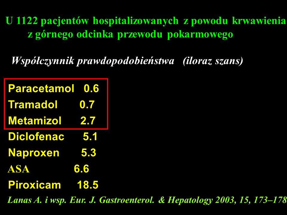 U 1122 pacjentów hospitalizowanych z powodu krwawienia