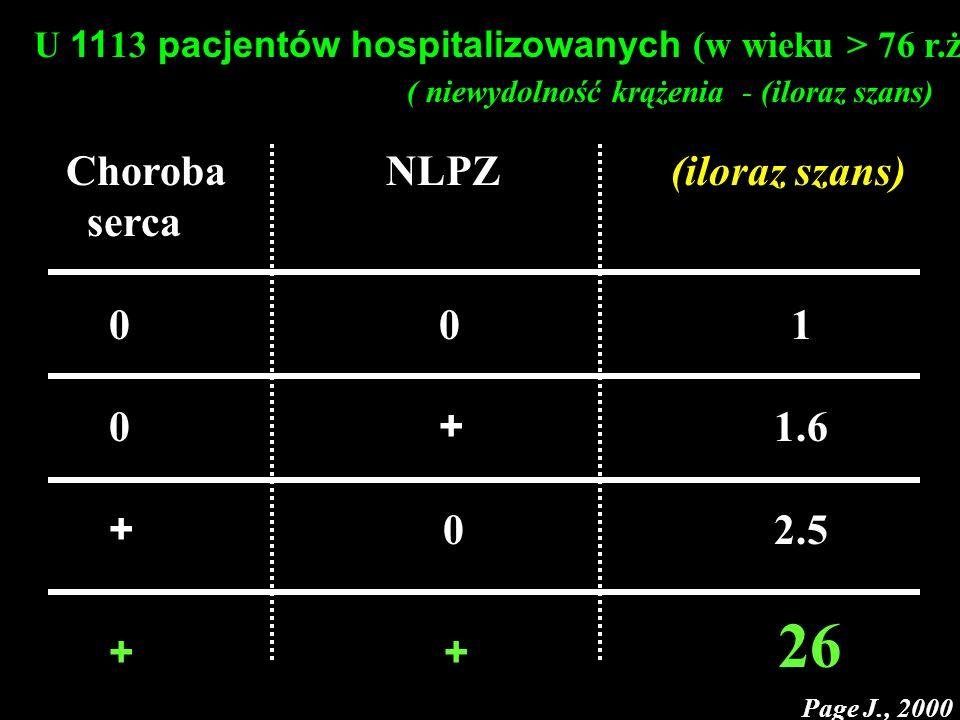 Choroba NLPZ (iloraz szans) serca 0 0 1 0 + 1.6 + 0 2.5 + + 26