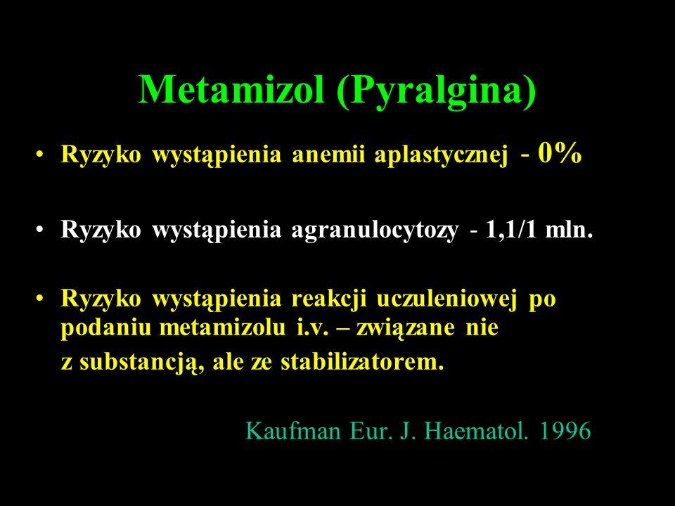Metamizol (Pyralgina)
