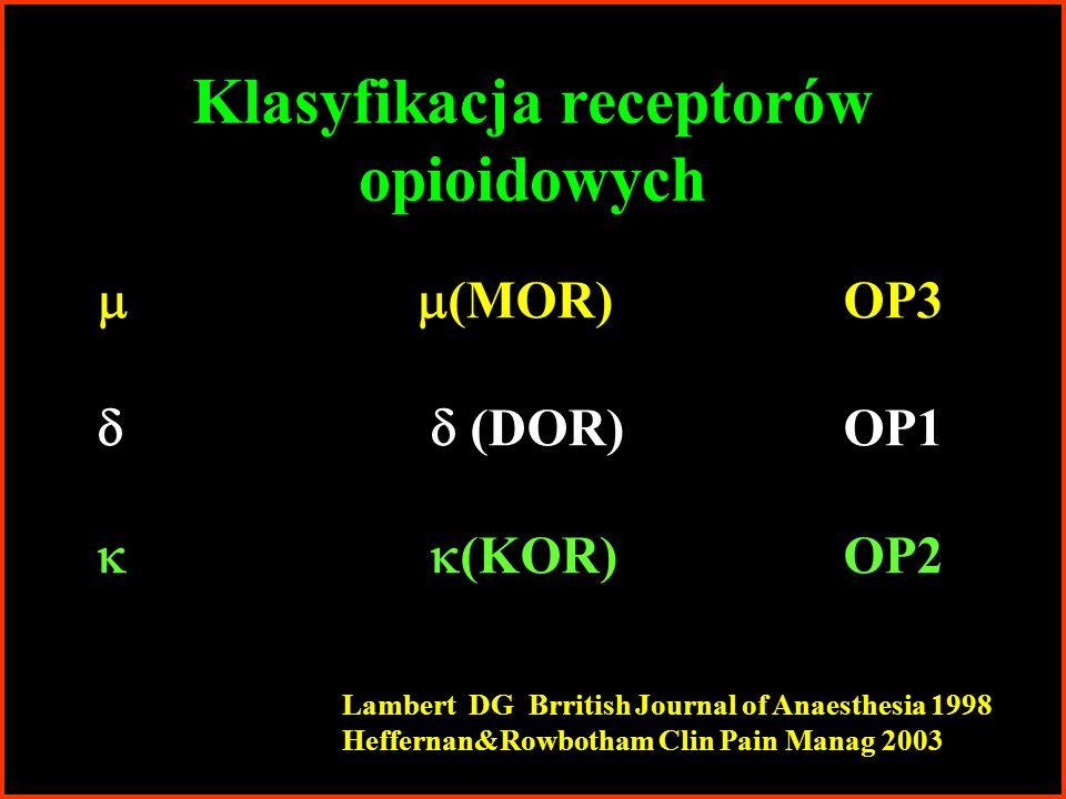 Klasyfikacja receptorów opioidowych