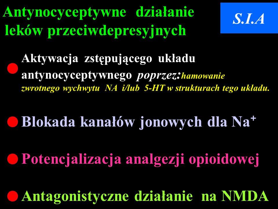 Antynocyceptywne działanie leków przeciwdepresyjnych