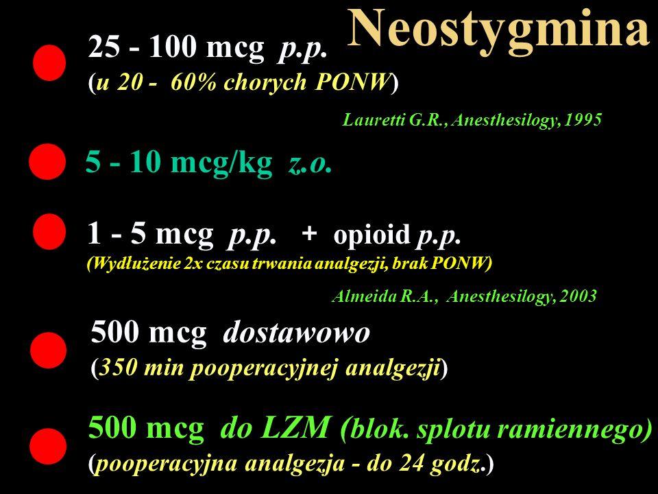 Neostygmina 25 - 100 mcg p.p. 5 - 10 mcg/kg z.o.
