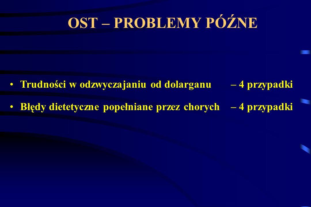 OST – PROBLEMY PÓŹNE Trudności w odzwyczajaniu od dolarganu – 4 przypadki.