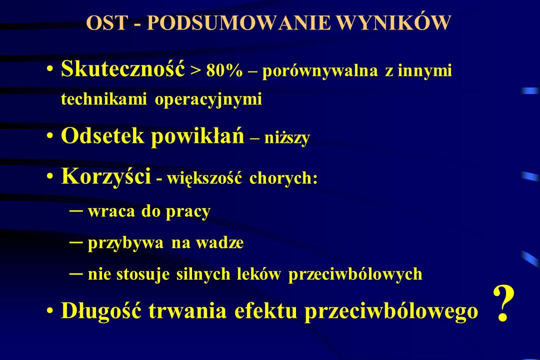 OST - PODSUMOWANIE WYNIKÓW