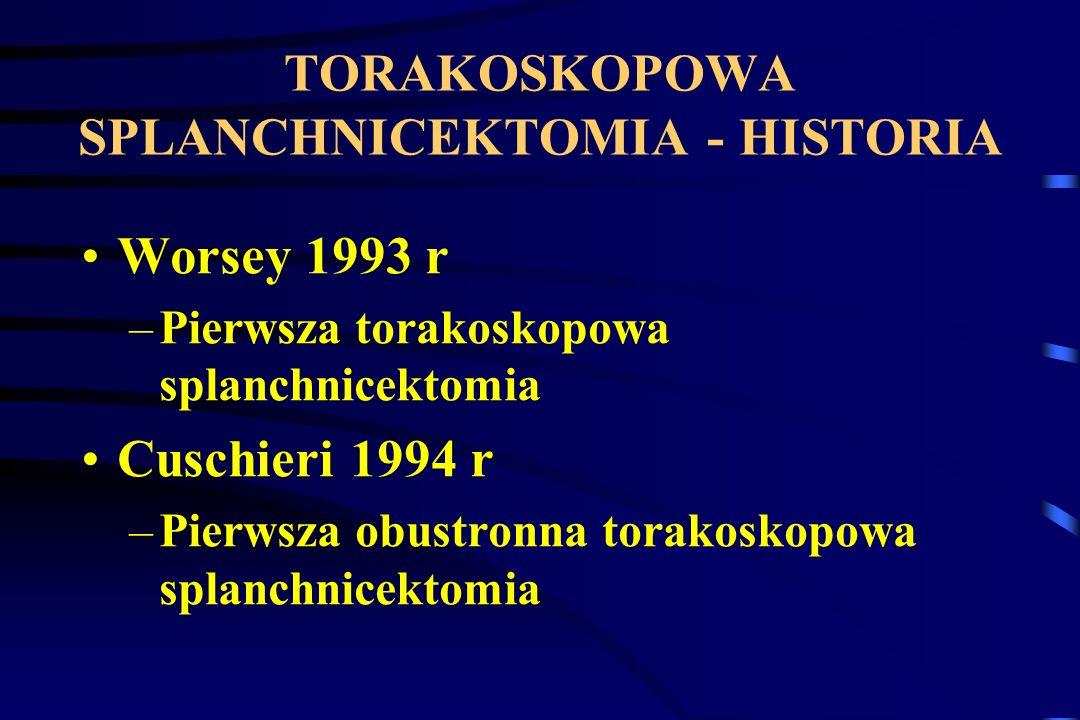 TORAKOSKOPOWA SPLANCHNICEKTOMIA - HISTORIA