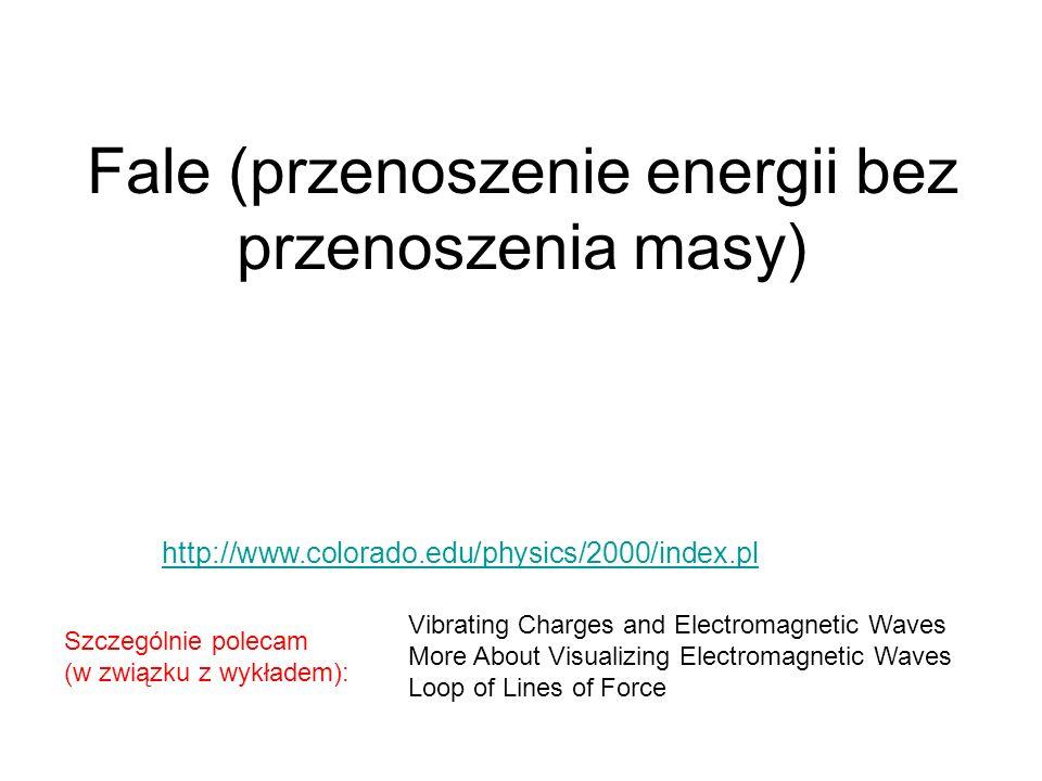 Fale (przenoszenie energii bez przenoszenia masy)