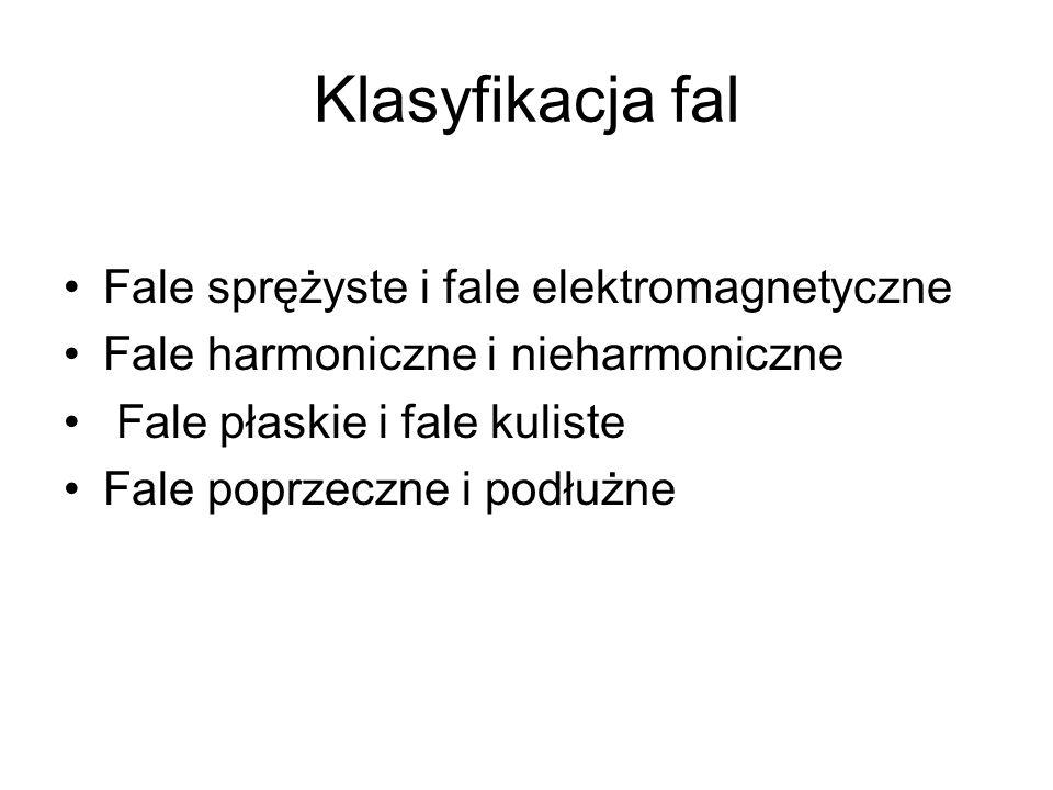 Klasyfikacja fal Fale sprężyste i fale elektromagnetyczne