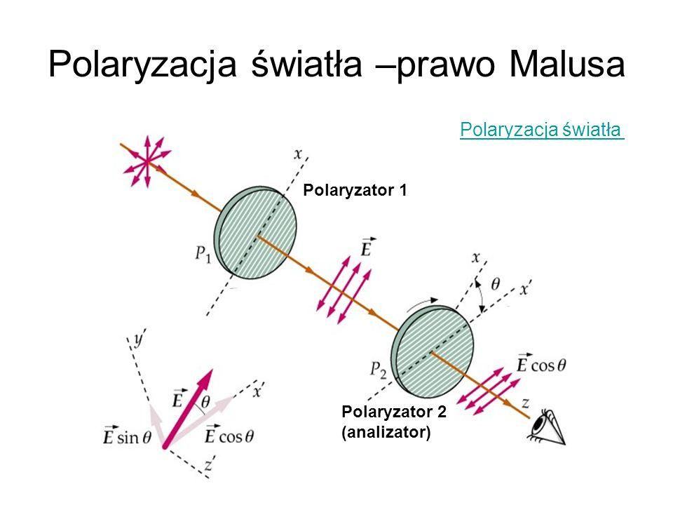 Polaryzacja światła –prawo Malusa
