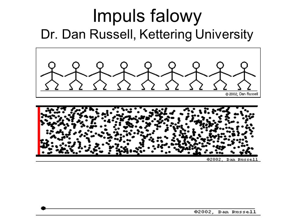 Impuls falowy Dr. Dan Russell, Kettering University