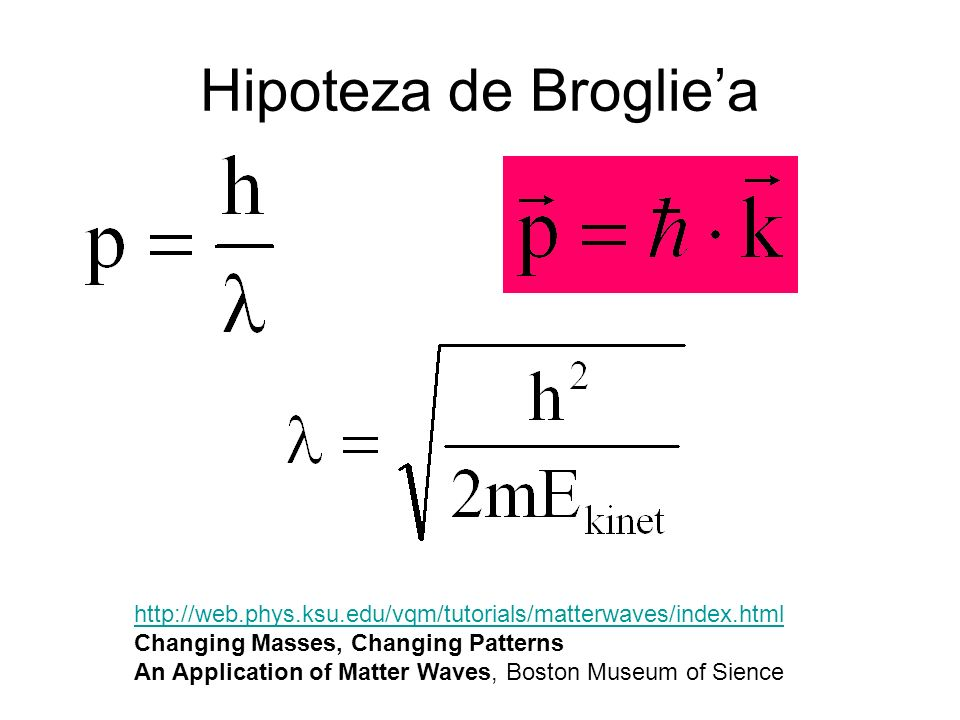 Hipoteza de Broglie'a http://web.phys.ksu.edu/vqm/tutorials/matterwaves/index.html. Changing Masses, Changing Patterns.