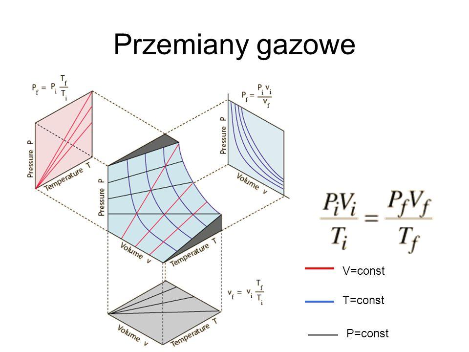 Przemiany gazowe T=const V=const P=const