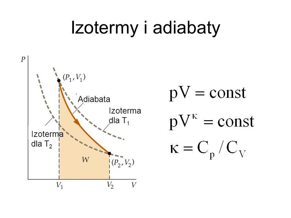 Izotermy i adiabaty Izoterma dla T1 dla T2 Adiabata