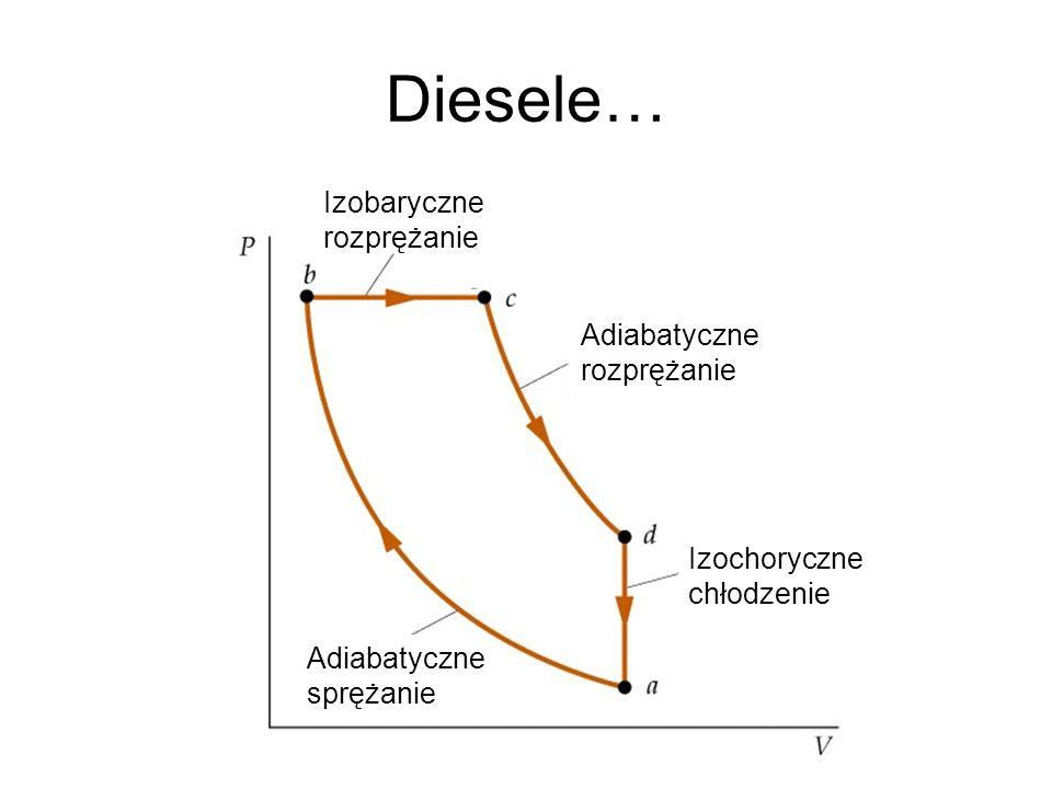 Diesele… Izobaryczne Adiabatyczne rozprężanie Izochoryczne chłodzenie