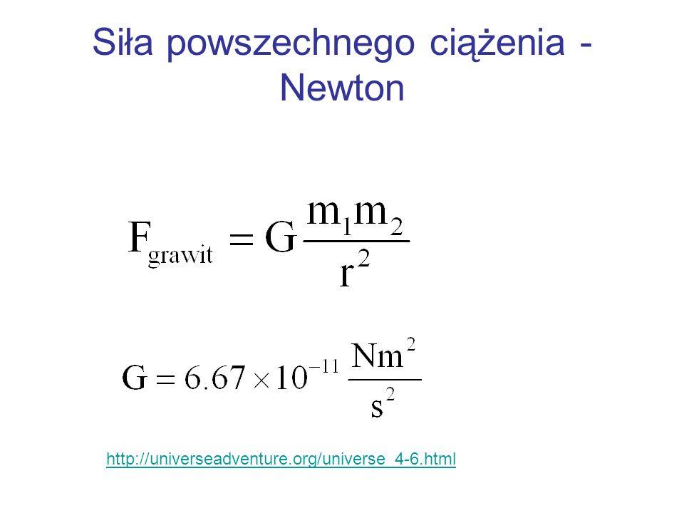 Siła powszechnego ciążenia - Newton