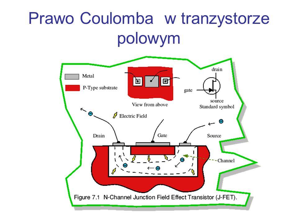 Prawo Coulomba w tranzystorze polowym