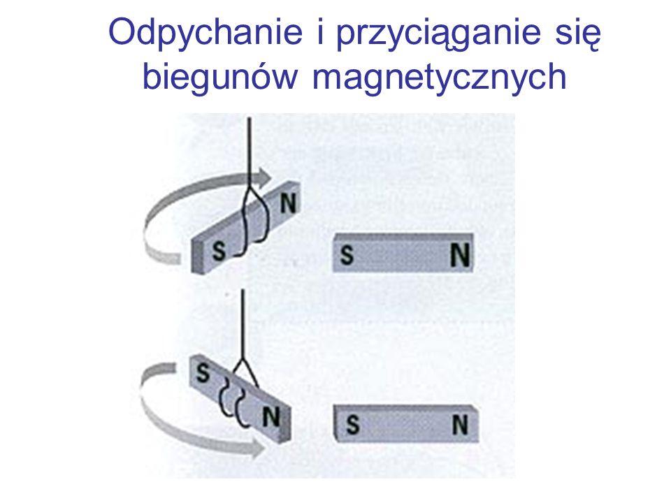 Odpychanie i przyciąganie się biegunów magnetycznych