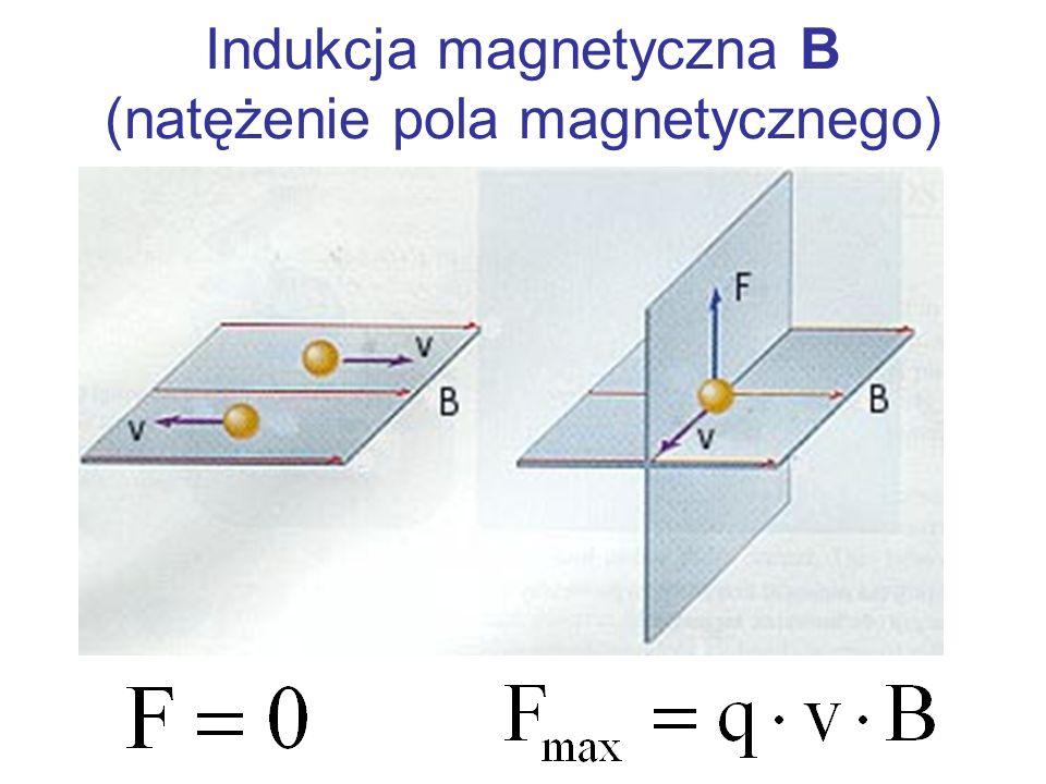 Indukcja magnetyczna B (natężenie pola magnetycznego)
