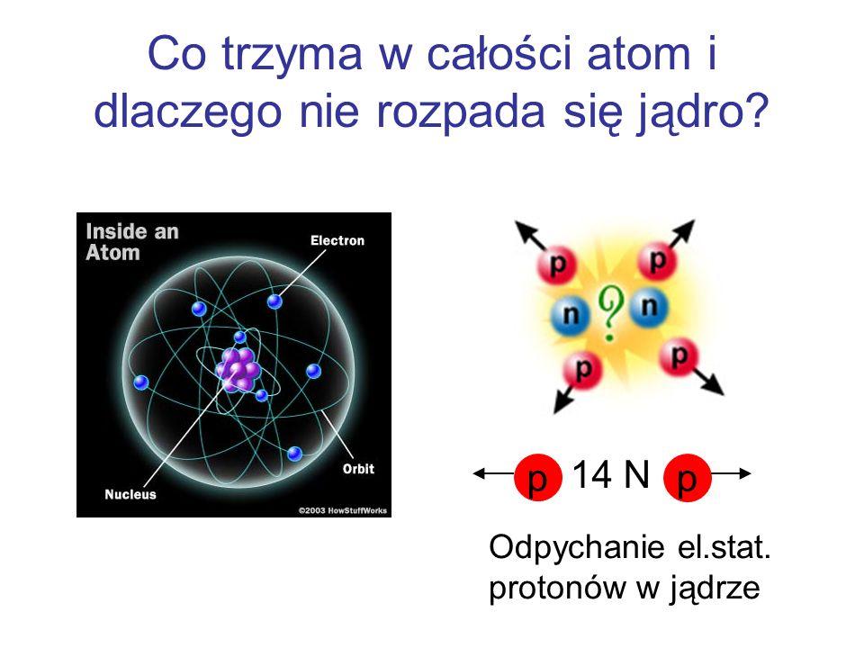 Co trzyma w całości atom i dlaczego nie rozpada się jądro