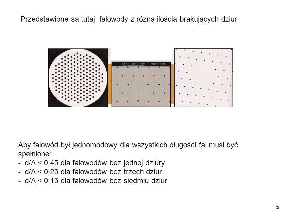 Przedstawione są tutaj falowody z różną ilością brakujących dziur
