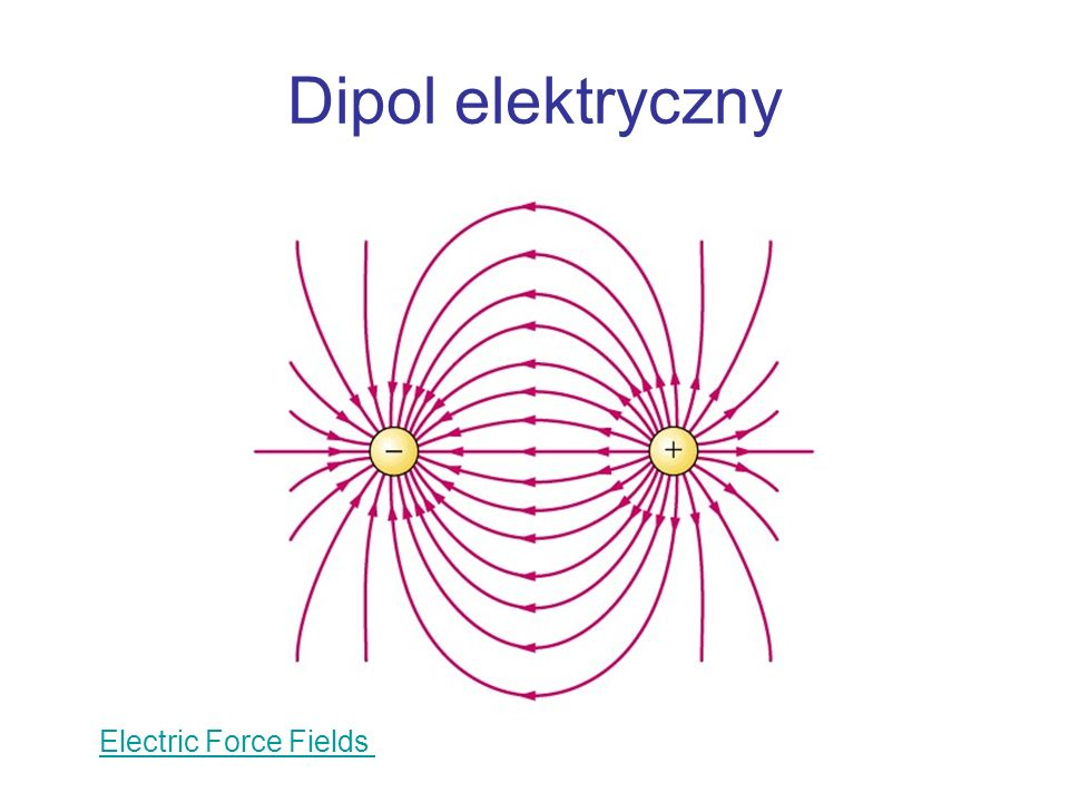 Dipol elektryczny Electric Force Fields