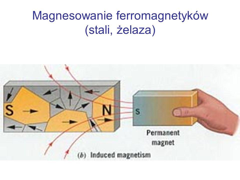 Magnesowanie ferromagnetyków (stali, żelaza)