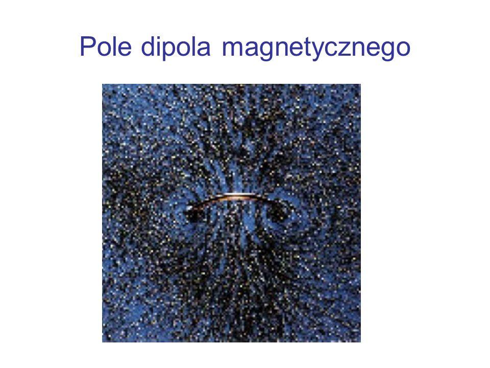 Pole dipola magnetycznego
