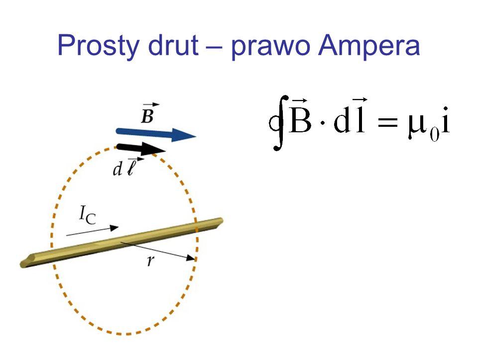 Prosty drut – prawo Ampera