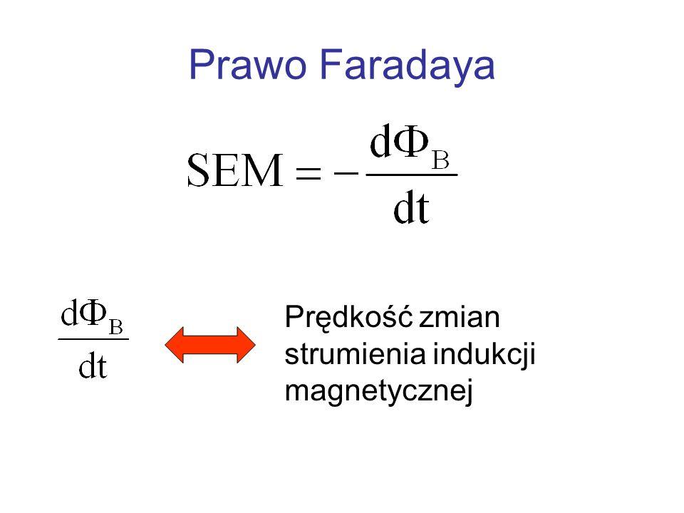 Prawo Faradaya Prędkość zmian strumienia indukcji magnetycznej