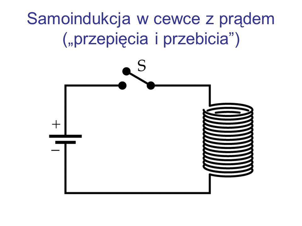 """Samoindukcja w cewce z prądem (""""przepięcia i przebicia )"""