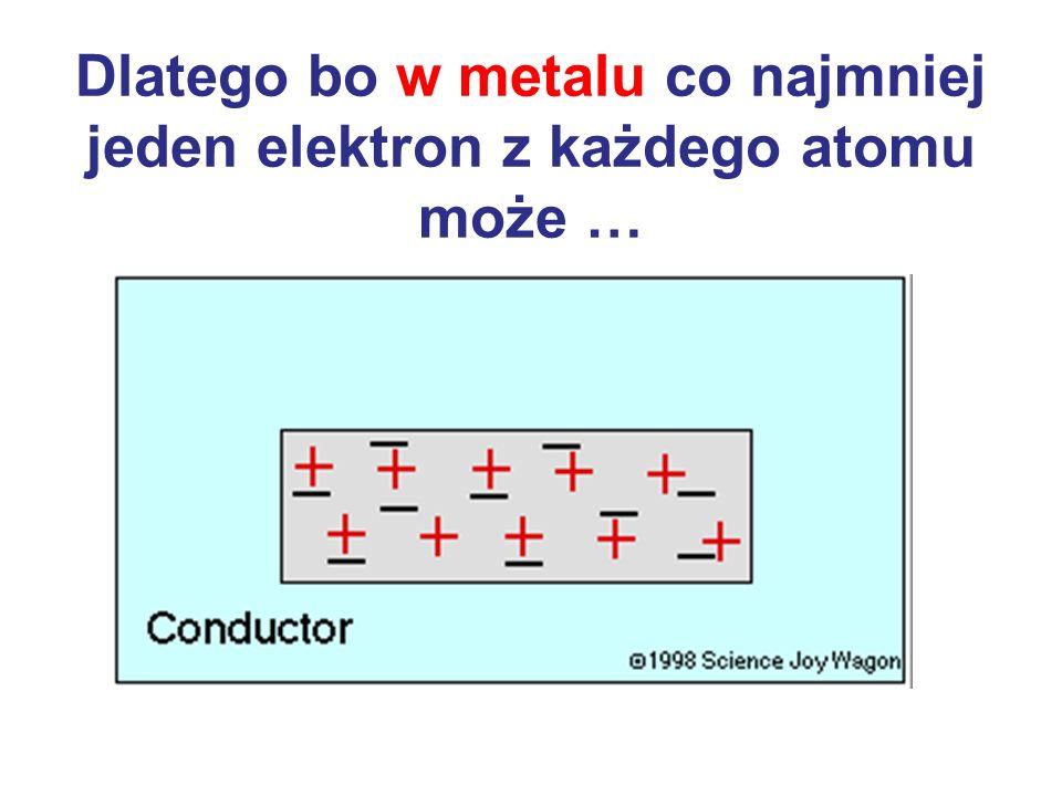 Dlatego bo w metalu co najmniej jeden elektron z każdego atomu może …