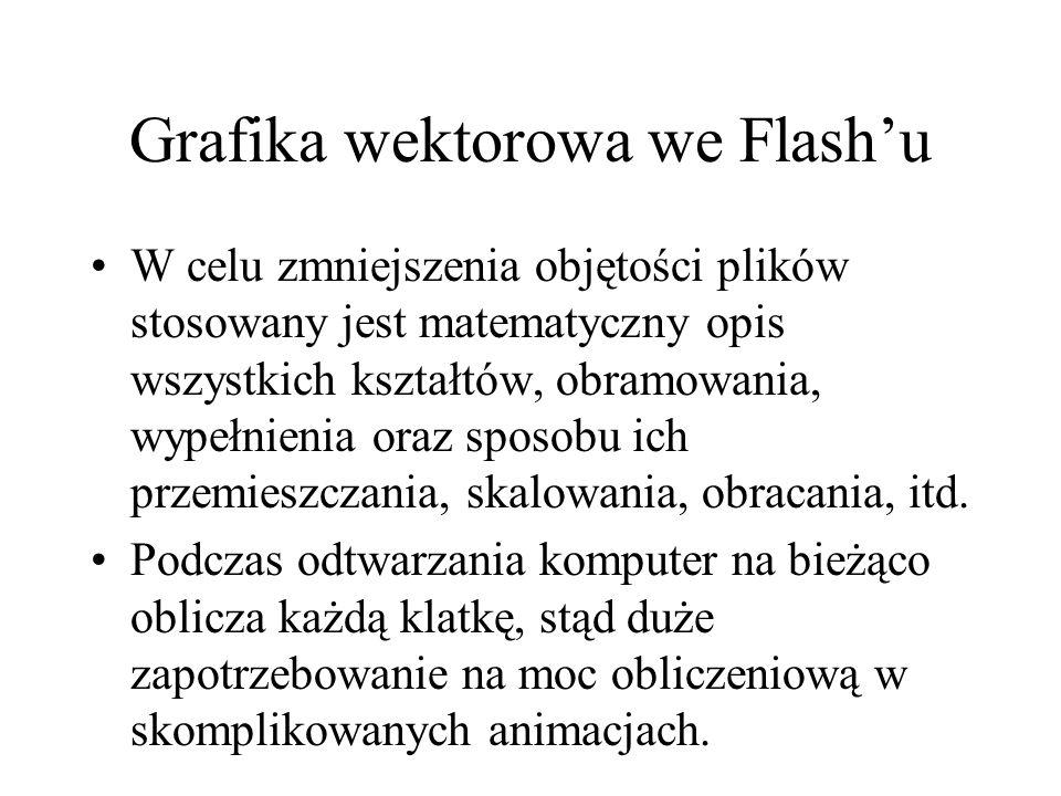Grafika wektorowa we Flash'u