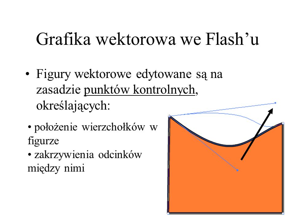 Grafika wektorowa we Flash'u