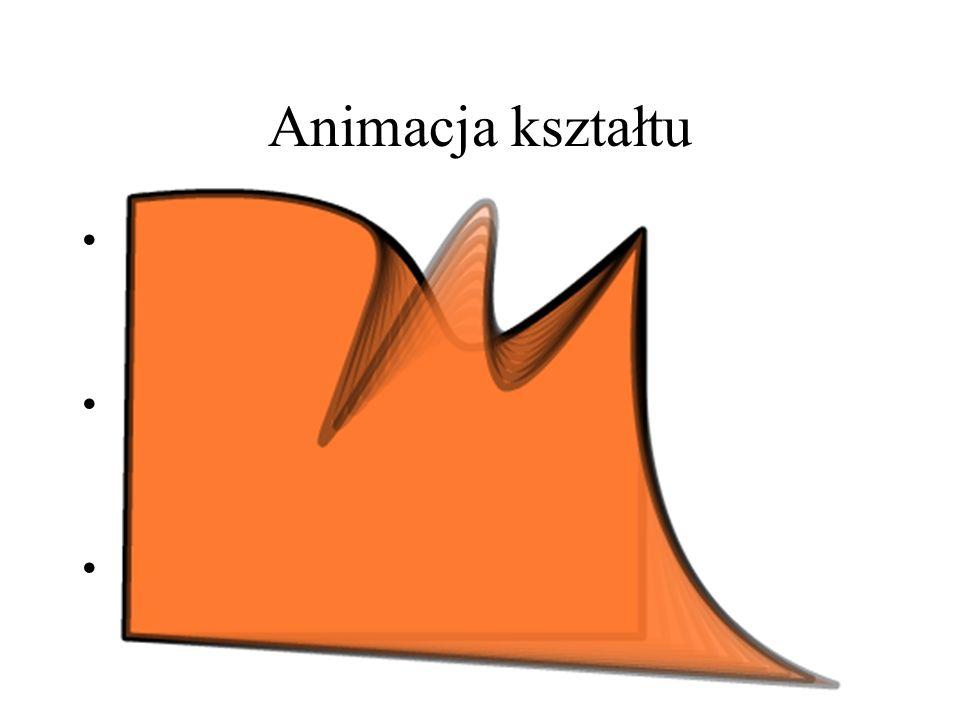Animacja kształtu Oprócz przesuwania, skalowania obracania możliwe jest także płynne zmienianie kształtu, np. z koła na kwadrat.
