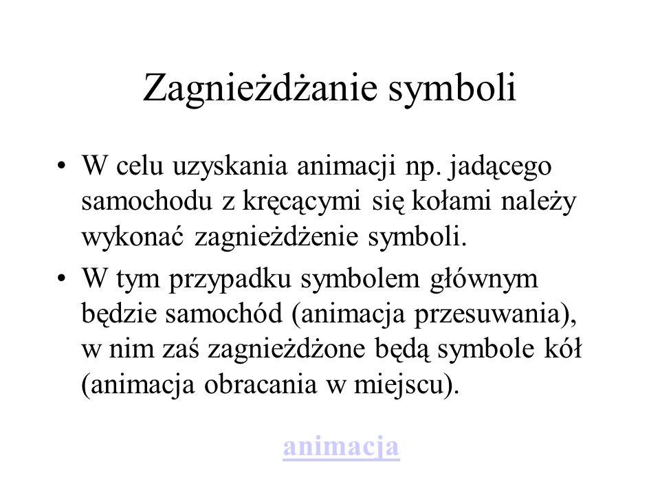 Zagnieżdżanie symboli
