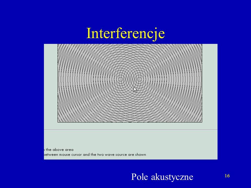 Interferencje Pole akustyczne