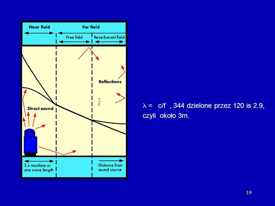 l = c/f , 344 dzielone przez 120 is 2.9, czyli około 3m.