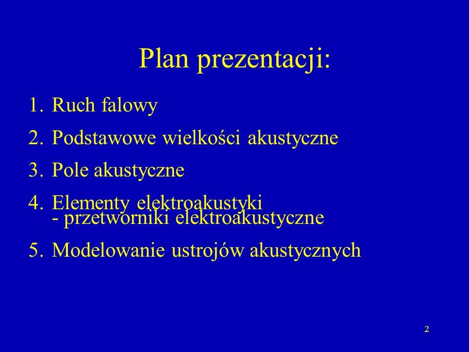 Plan prezentacji: Ruch falowy Podstawowe wielkości akustyczne