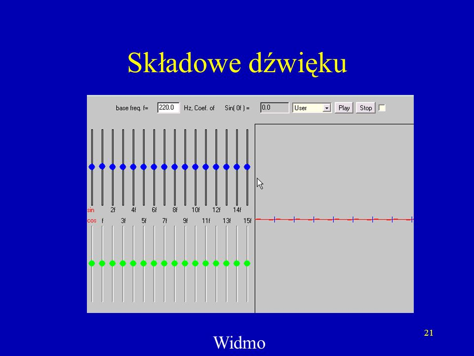 Składowe dźwięku Widmo