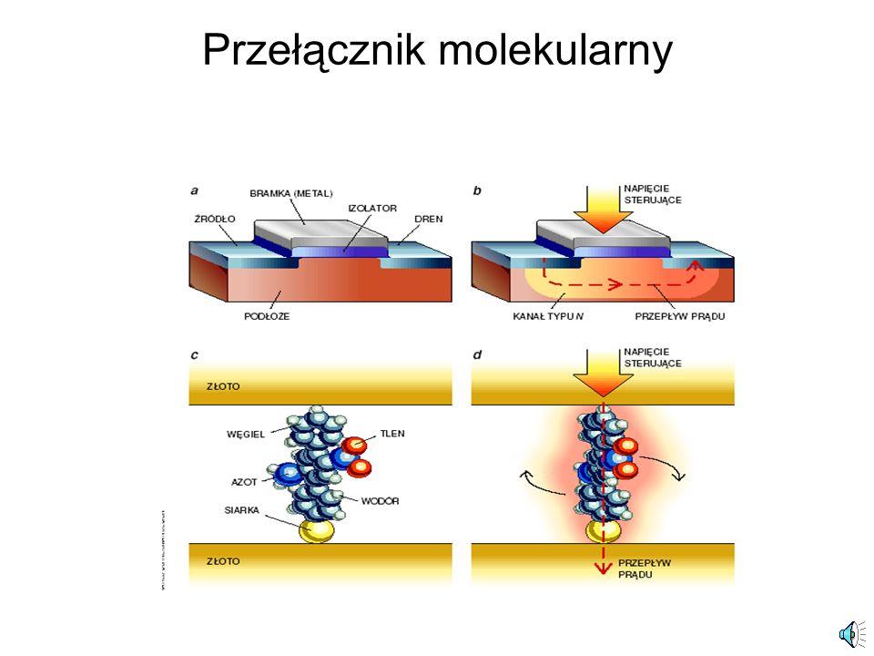 Przełącznik molekularny