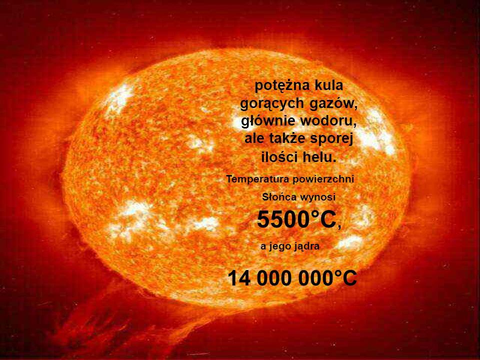 Temperatura powierzchni Słońca wynosi 5500°C,