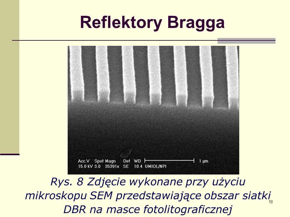 Reflektory Bragga Rys.
