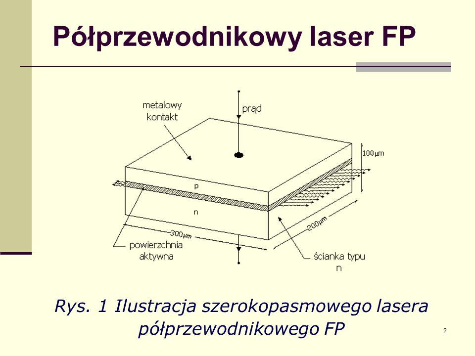 Półprzewodnikowy laser FP