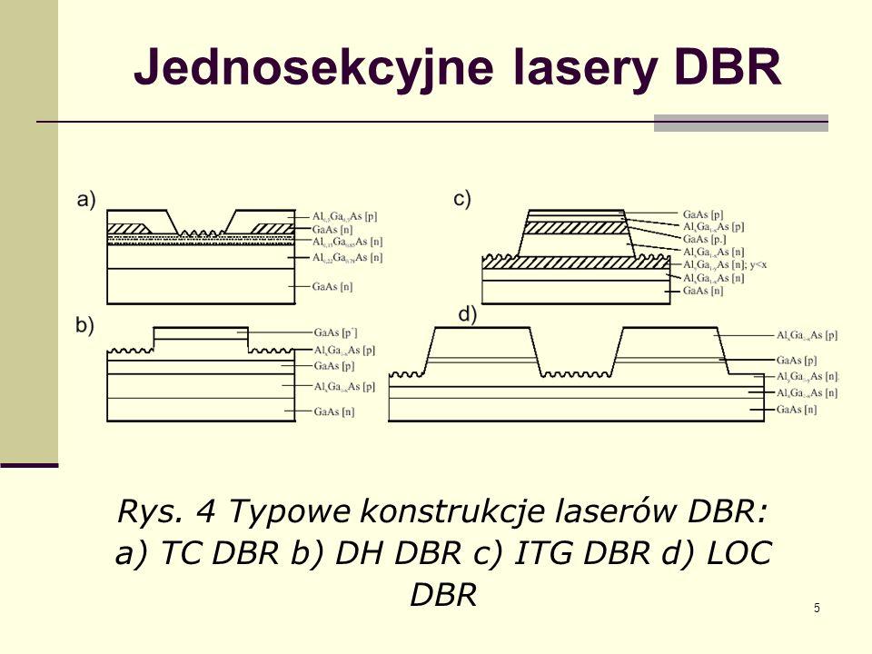 Jednosekcyjne lasery DBR