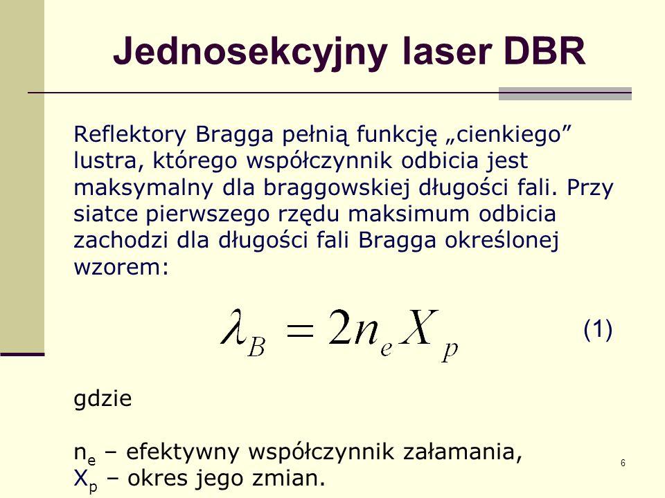 Jednosekcyjny laser DBR