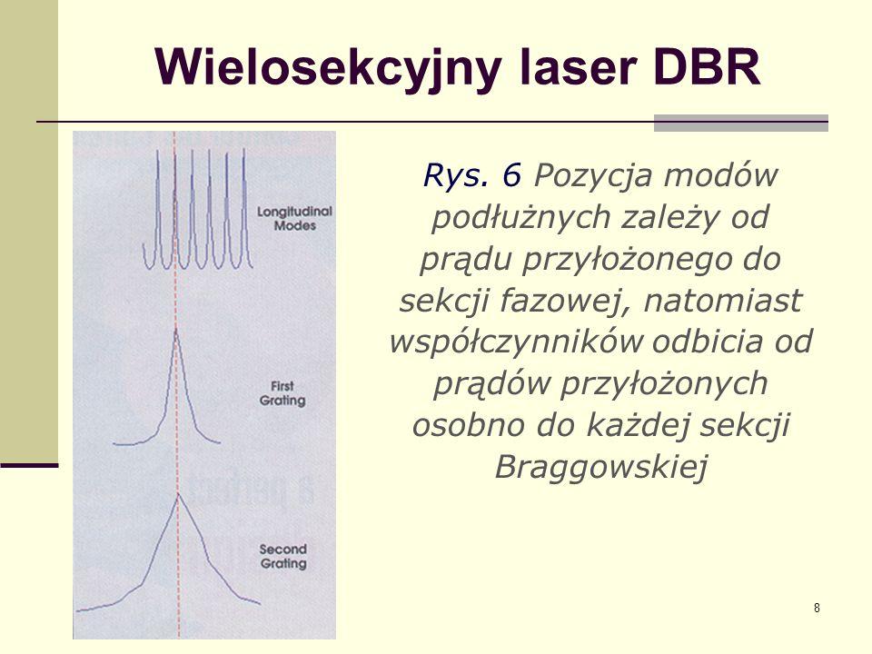 Wielosekcyjny laser DBR