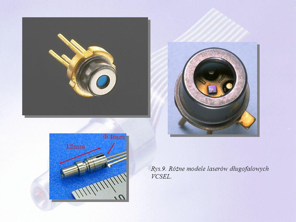 Rys.9. Różne modele laserów długofalowych VCSEL.