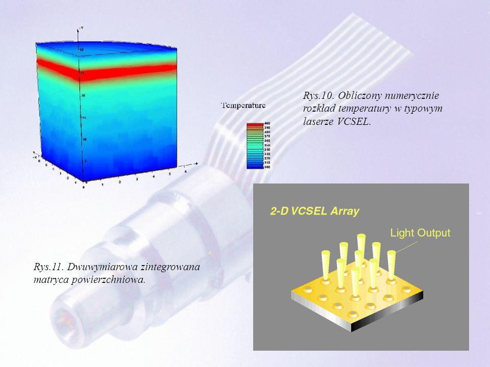 Rys.10. Obliczony numerycznie rozkład temperatury w typowym laserze VCSEL.